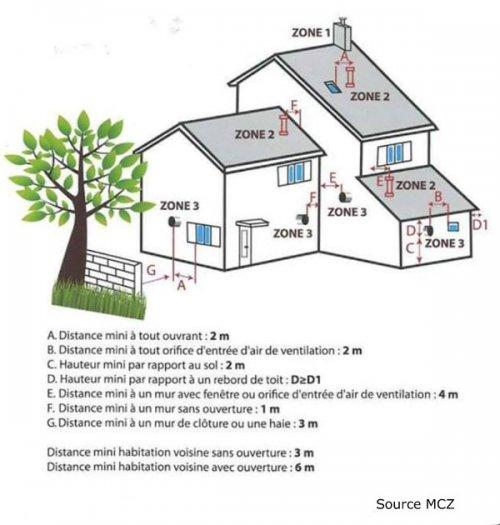 1634042147_sortie-de-toit-1610553326_bg.jpg