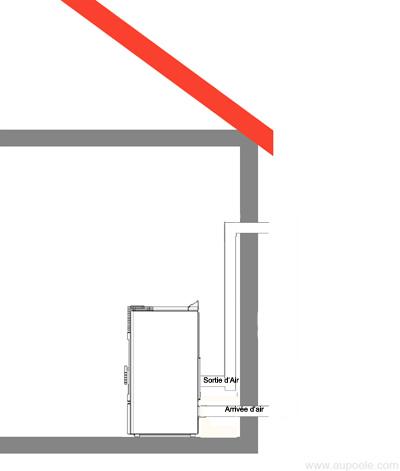 le po le tanche dossier sp cial. Black Bedroom Furniture Sets. Home Design Ideas
